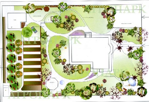 ландшафтный дизайн участка и
